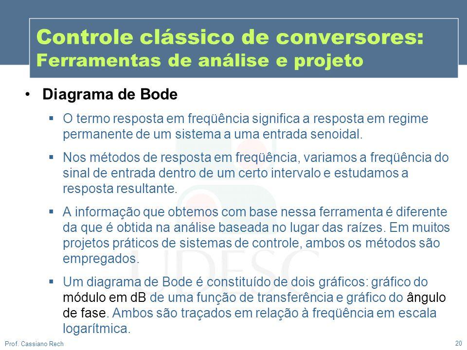 20 Prof. Cassiano Rech Controle clássico de conversores: Ferramentas de análise e projeto Diagrama de Bode O termo resposta em freqüência significa a