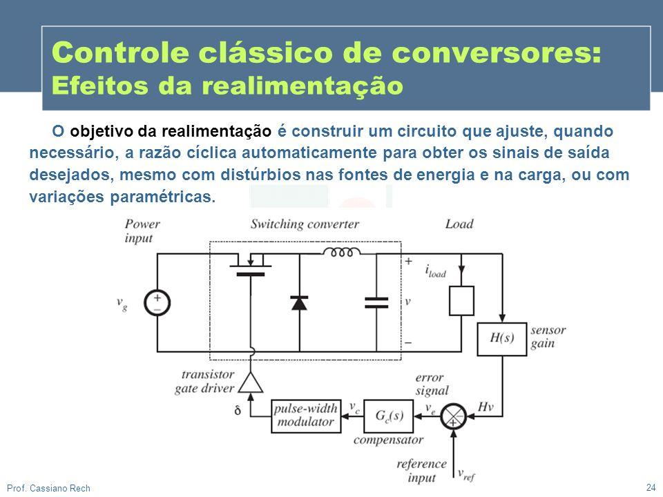 24 Prof. Cassiano Rech Controle clássico de conversores: Efeitos da realimentação O objetivo da realimentação é construir um circuito que ajuste, quan