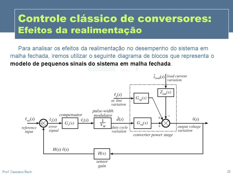 25 Prof. Cassiano Rech Controle clássico de conversores: Efeitos da realimentação Para analisar os efeitos da realimentação no desempenho do sistema e