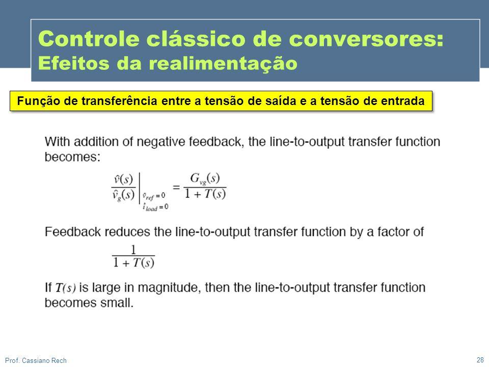 28 Prof. Cassiano Rech Controle clássico de conversores: Efeitos da realimentação Função de transferência entre a tensão de saída e a tensão de entrad