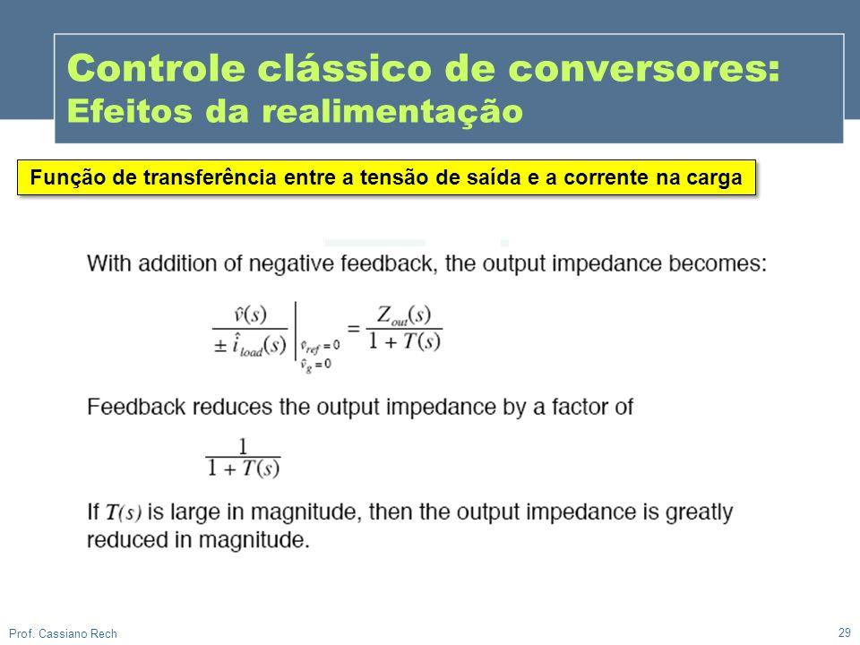 29 Prof. Cassiano Rech Controle clássico de conversores: Efeitos da realimentação Função de transferência entre a tensão de saída e a corrente na carg