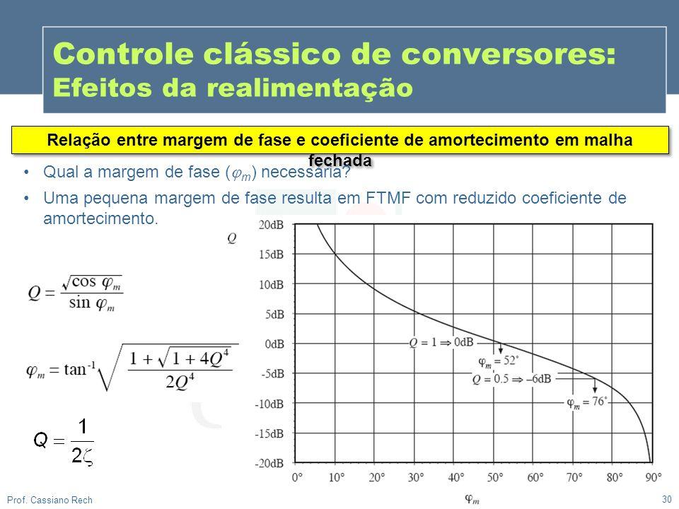 30 Prof. Cassiano Rech Controle clássico de conversores: Efeitos da realimentação Relação entre margem de fase e coeficiente de amortecimento em malha