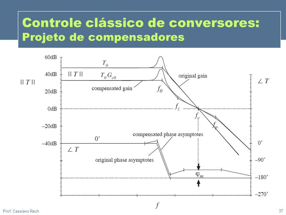 37 Prof. Cassiano Rech Controle clássico de conversores: Projeto de compensadores