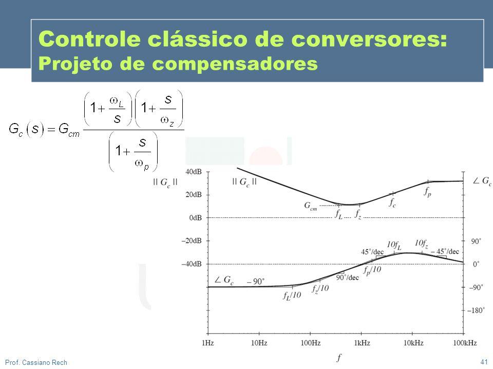 41 Prof. Cassiano Rech Controle clássico de conversores: Projeto de compensadores