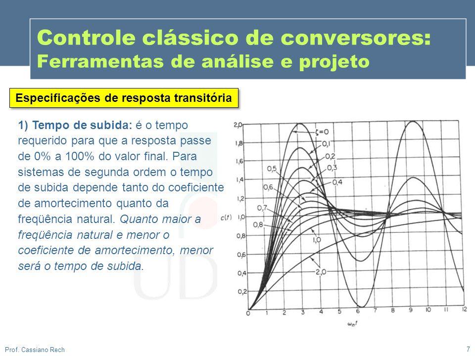 7 Prof. Cassiano Rech Controle clássico de conversores: Ferramentas de análise e projeto Especificações de resposta transitória 1) Tempo de subida: é