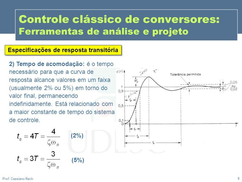 8 Prof. Cassiano Rech Controle clássico de conversores: Ferramentas de análise e projeto Especificações de resposta transitória 2) Tempo de acomodação