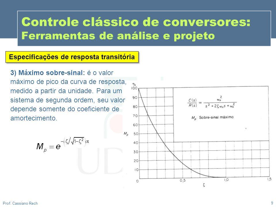 9 Prof. Cassiano Rech Controle clássico de conversores: Ferramentas de análise e projeto Especificações de resposta transitória 3) Máximo sobre-sinal: