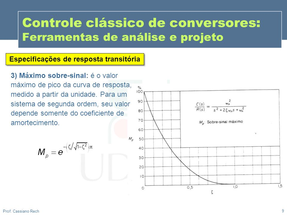 30 Prof.
