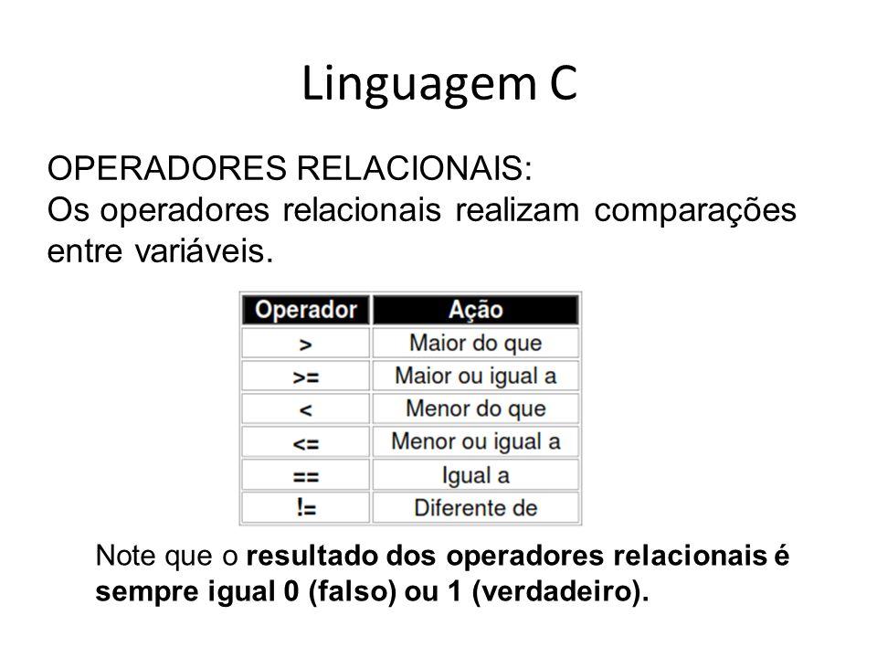 Linguagem C OPERADORES RELACIONAIS: Os operadores relacionais realizam comparações entre variáveis. Note que o resultado dos operadores relacionais é