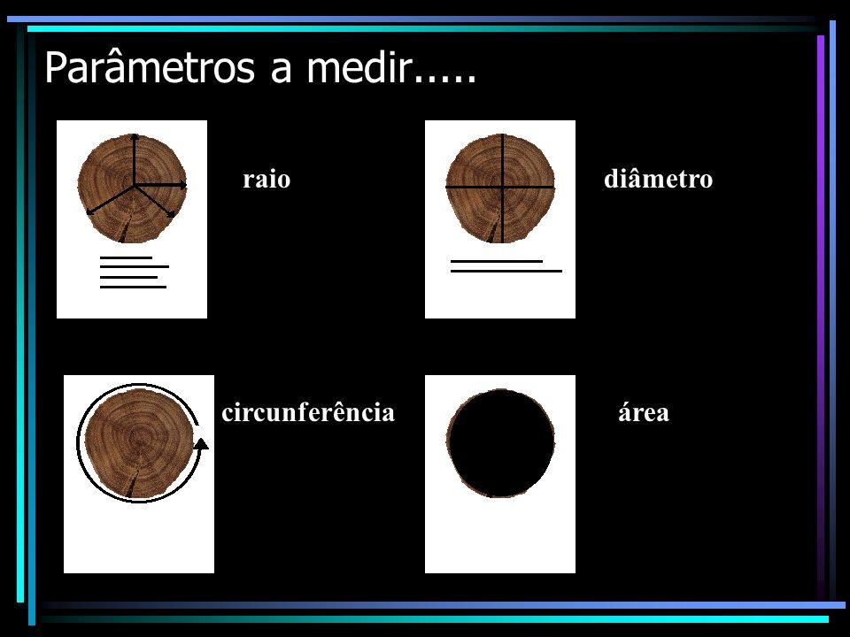 UNIDADES MÉTRICAS DE VOLUME DA MADEIRA A unidade básica no sistema internacional para a determinação do volume de madeira é o : metro cúbico (m 3 ).