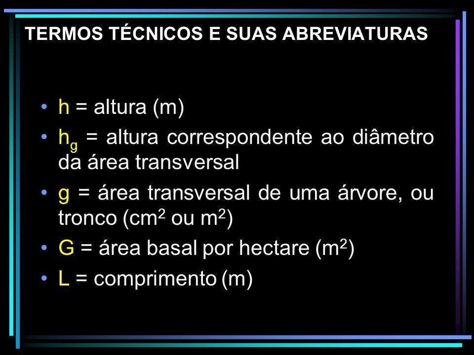 TERMOS TÉCNICOS E SUAS ABREVIATURAS c = circunferência (cm ou m) CAP = circunferência a altura do peito V = volume do povoamento v = volume de uma árvore, tora.