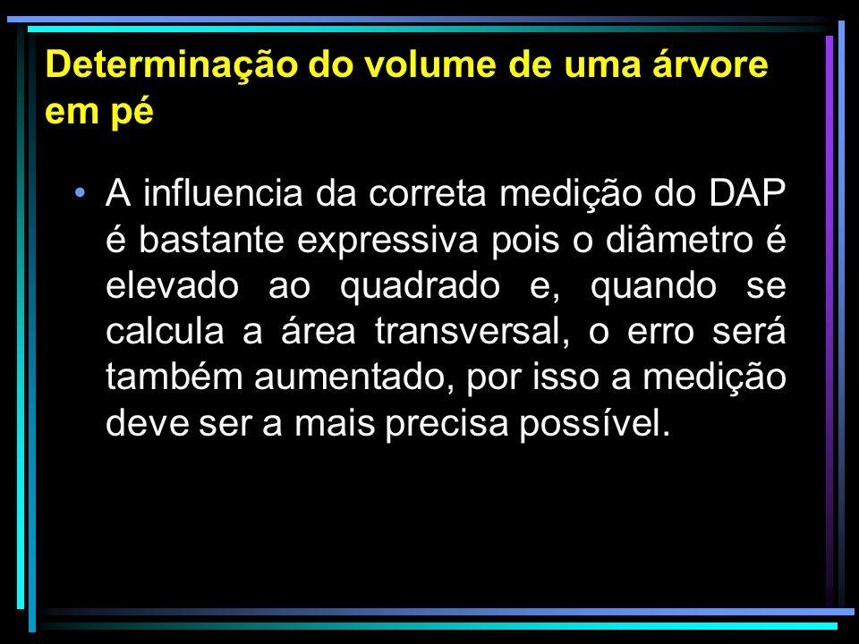 Determinação do volume de uma árvore em pé Exemplo: DAP errado = 0,22 m DAP correto = 0,20 m Erro = 10% g = 0,038 m 2 g = 0,031 m 2 Erro = 22,5%