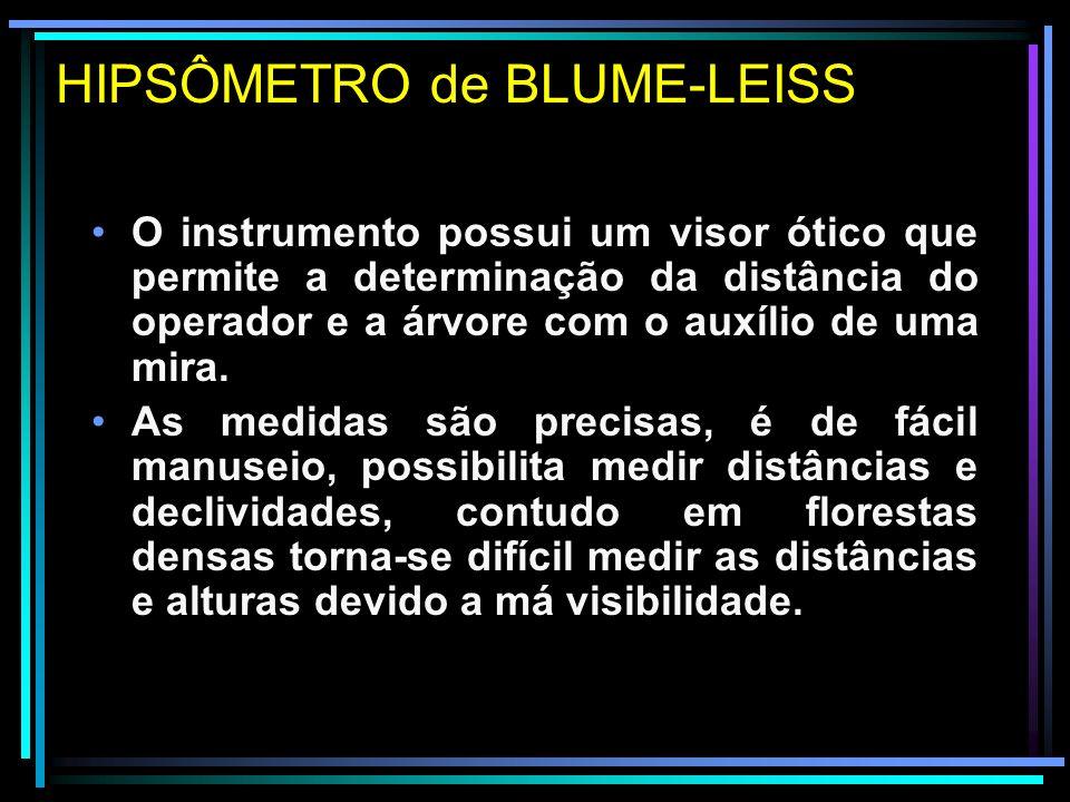 HIPSÔMETROS Hipsômetro de HAGA Utiliza princípios semelhantes ao de Blume-Leiss.