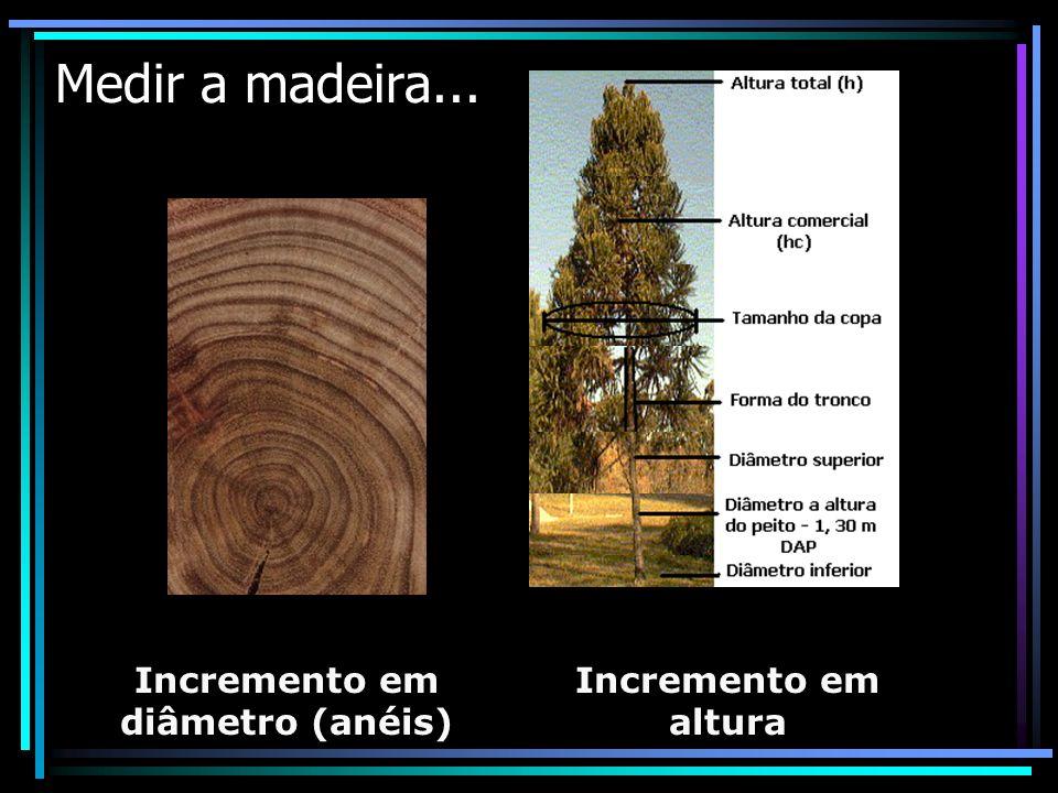 INTRODUÇÃO Para a comercialização da madeira em toras é necessário se conhecer o volume do lote, como também é essencial o conhecimento do volume em pé das árvores de um povoamento para o estabelecimento dos planos de corte e o ordenamento florestal,