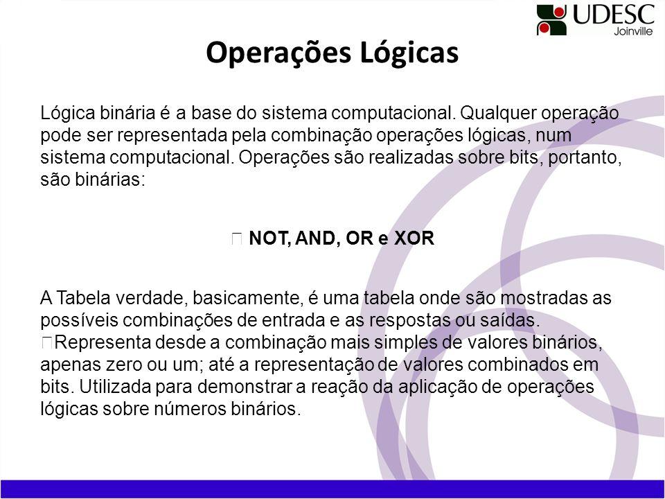 Lógica binária é a base do sistema computacional. Qualquer operação pode ser representada pela combinação operações lógicas, num sistema computacional
