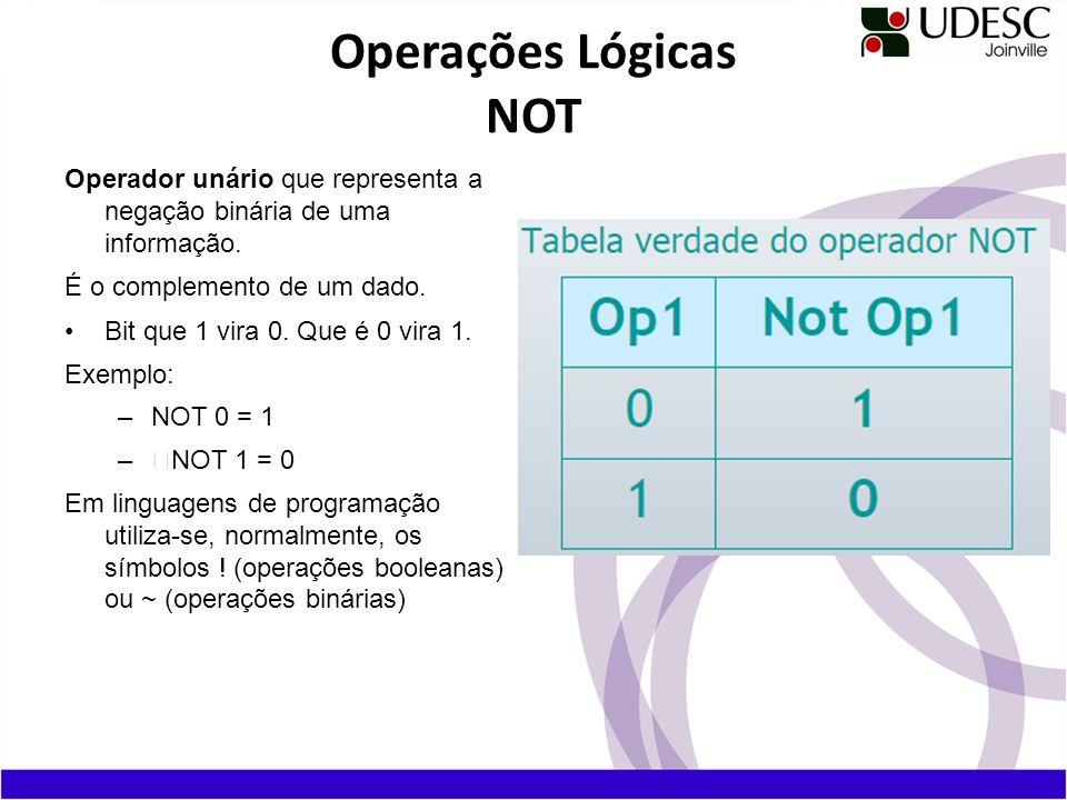 Operador unário que representa a negação binária de uma informação. É o complemento de um dado. Bit que 1 vira 0. Que é 0 vira 1. Exemplo: –NOT 0 = 1
