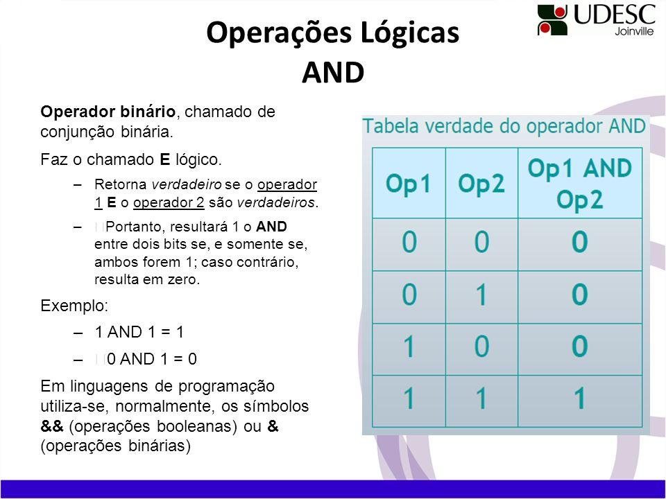 Operador binário, chamado de conjunção binária. Faz o chamado E lógico. –Retorna verdadeiro se o operador 1 E o operador 2 são verdadeiros. –Portanto,