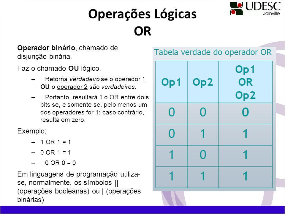 Operador binário, chamado de disjunção binária. Faz o chamado OU lógico. –Retorna verdadeiro se o operador 1 OU o operador 2 são verdadeiros. –Portant