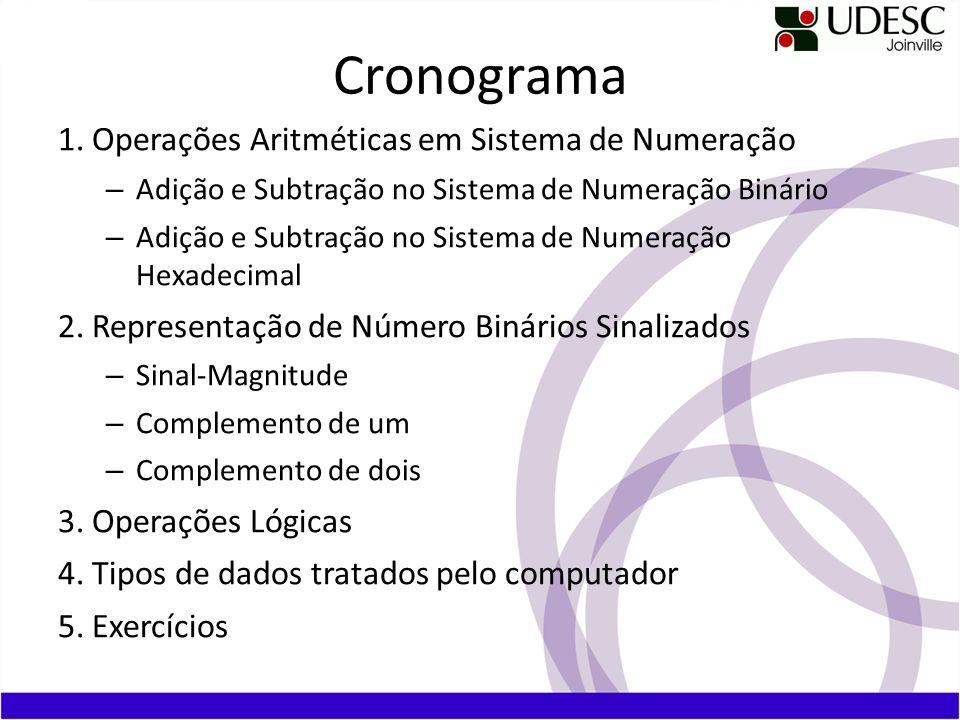 Cronograma 1. Operações Aritméticas em Sistema de Numeração – Adição e Subtração no Sistema de Numeração Binário – Adição e Subtração no Sistema de Nu