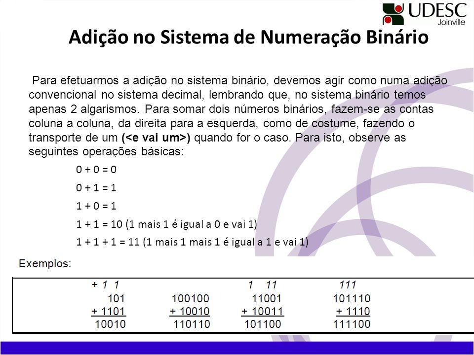 Adição no Sistema de Numeração Binário Para efetuarmos a adição no sistema binário, devemos agir como numa adição convencional no sistema decimal, lem