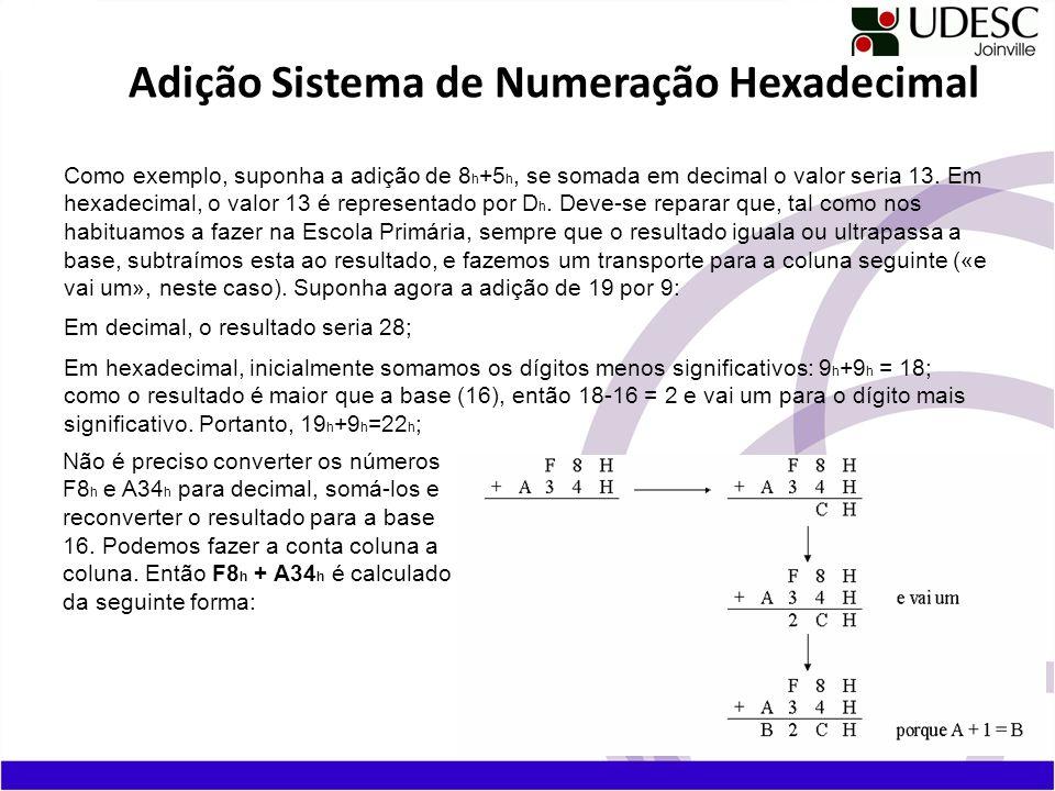 Adição Sistema de Numeração Hexadecimal Como exemplo, suponha a adição de 8 h +5 h, se somada em decimal o valor seria 13. Em hexadecimal, o valor 13