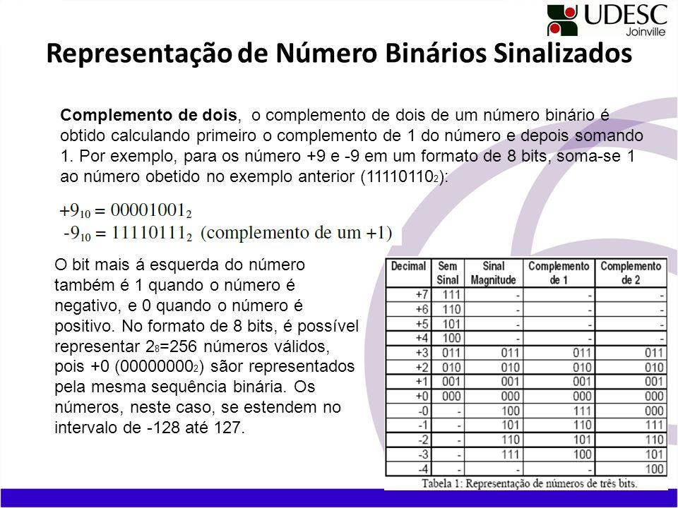 Complemento de dois, o complemento de dois de um número binário é obtido calculando primeiro o complemento de 1 do número e depois somando 1. Por exem