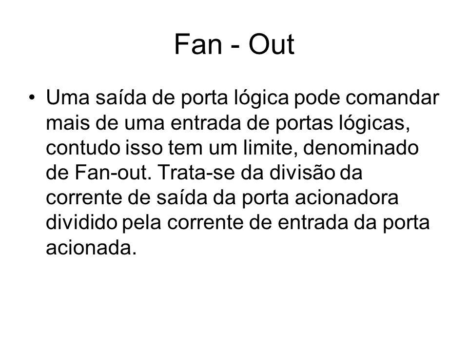 Fan - Out Uma saída de porta lógica pode comandar mais de uma entrada de portas lógicas, contudo isso tem um limite, denominado de Fan-out. Trata-se d
