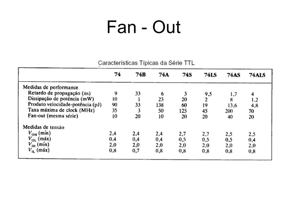 Fan - Out
