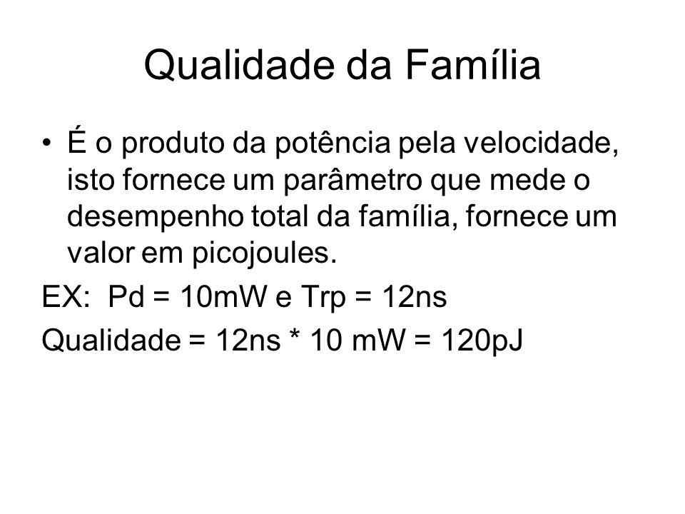 Qualidade da Família É o produto da potência pela velocidade, isto fornece um parâmetro que mede o desempenho total da família, fornece um valor em pi