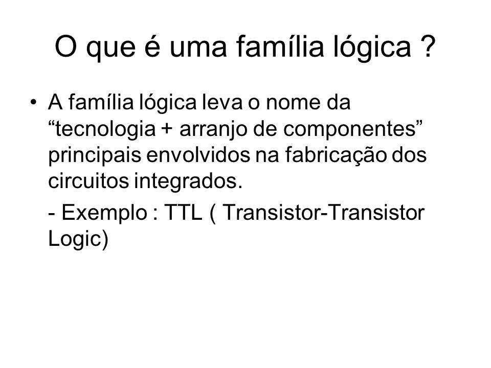 O que é uma família lógica ? A família lógica leva o nome da tecnologia + arranjo de componentes principais envolvidos na fabricação dos circuitos int