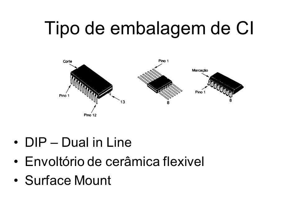 Tipo de embalagem de CI DIP – Dual in Line Envoltório de cerâmica flexivel Surface Mount