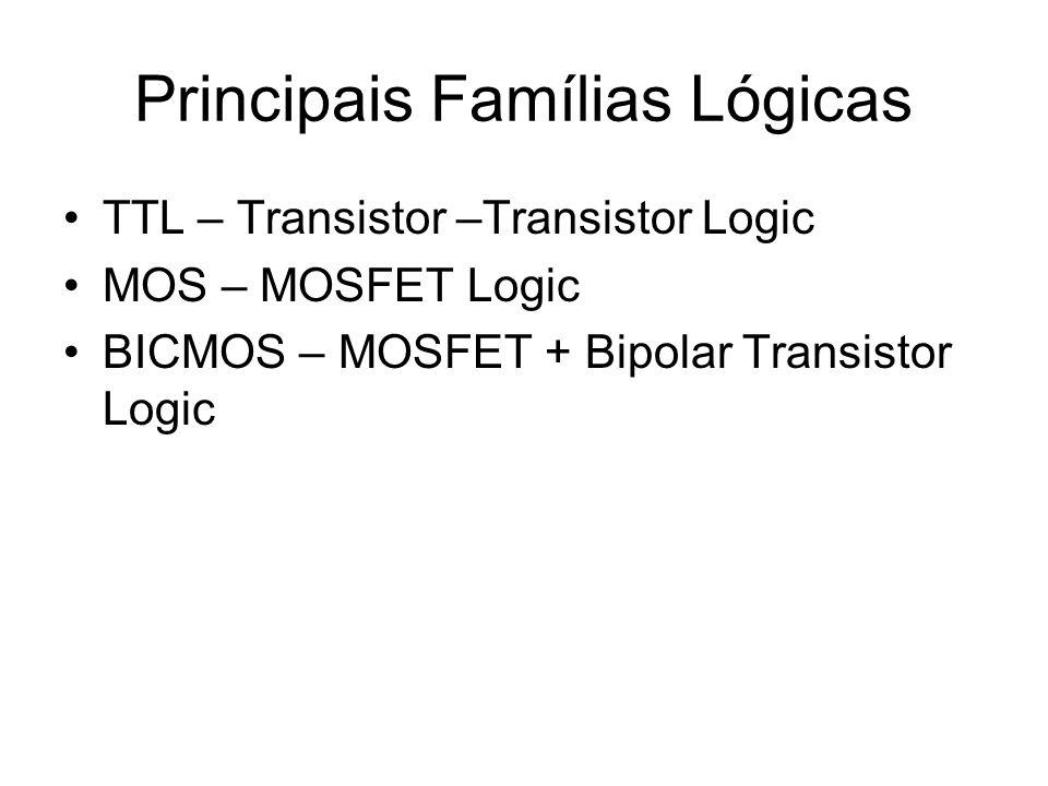 Principais Famílias Lógicas TTL – Transistor –Transistor Logic MOS – MOSFET Logic BICMOS – MOSFET + Bipolar Transistor Logic