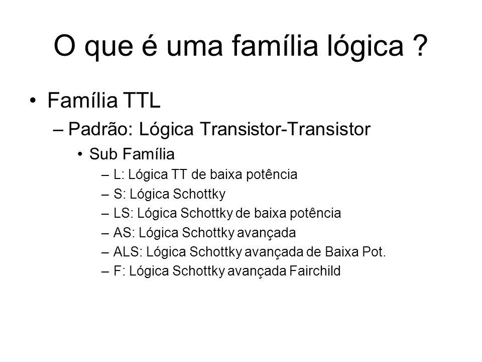 O que é uma família lógica ? Família TTL –Padrão: Lógica Transistor-Transistor Sub Família –L: Lógica TT de baixa potência –S: Lógica Schottky –LS: Ló
