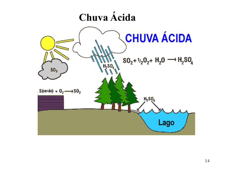Chuva Ácida 14