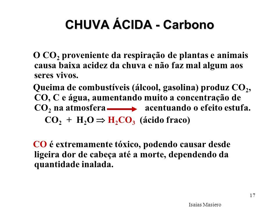 17 CHUVA ÁCIDA - Carbono O CO 2 proveniente da respiração de plantas e animais causa baixa acidez da chuva e não faz mal algum aos seres vivos. Queima