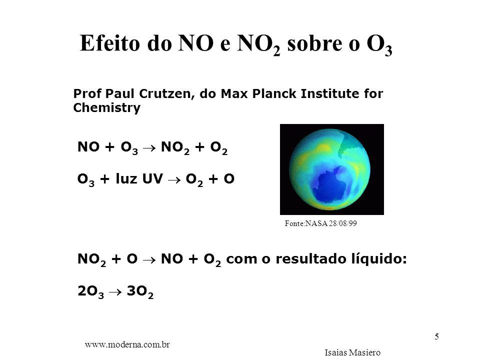 16 CHUVA ÁCIDA - Enxofre Fontes – Derivados de petróleo e carvão mineral que na queima ocorre a reação: S + O 2 SO 2 O SO 2 na atmosfera reage com o O 2 segundo a reação: 2SO 2 + O 2 2SO 3 O SO3 se combina com água da chuva ou próprio ar: 2SO 3 + H 2 O H 2 SO 4 Chuva ácida As conseqüências da chuva ácida são: Prejuízos para a agricultura – solo ácido e destruição das folhas dos vegetais.
