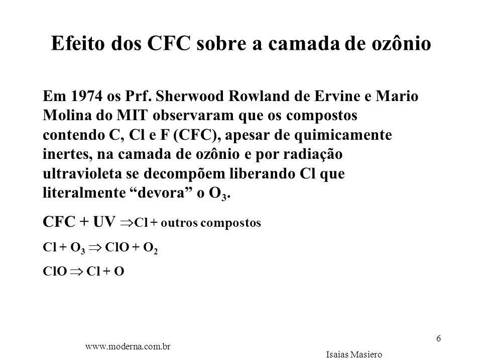 6 Efeito dos CFC sobre a camada de ozônio www.moderna.com.br Em 1974 os Prf. Sherwood Rowland de Ervine e Mario Molina do MIT observaram que os compos