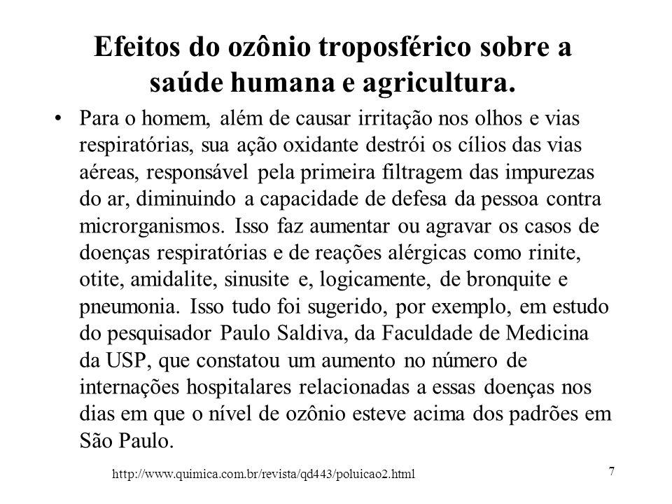 Efeitos do ozônio troposférico sobre a saúde humana e agricultura. Para o homem, além de causar irritação nos olhos e vias respiratórias, sua ação oxi