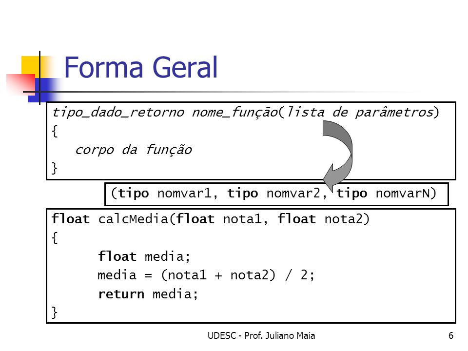 UDESC - Prof. Juliano Maia6 Forma Geral float calcMedia(float nota1, float nota2) { float media; media = (nota1 + nota2) / 2; return media; } tipo_dad