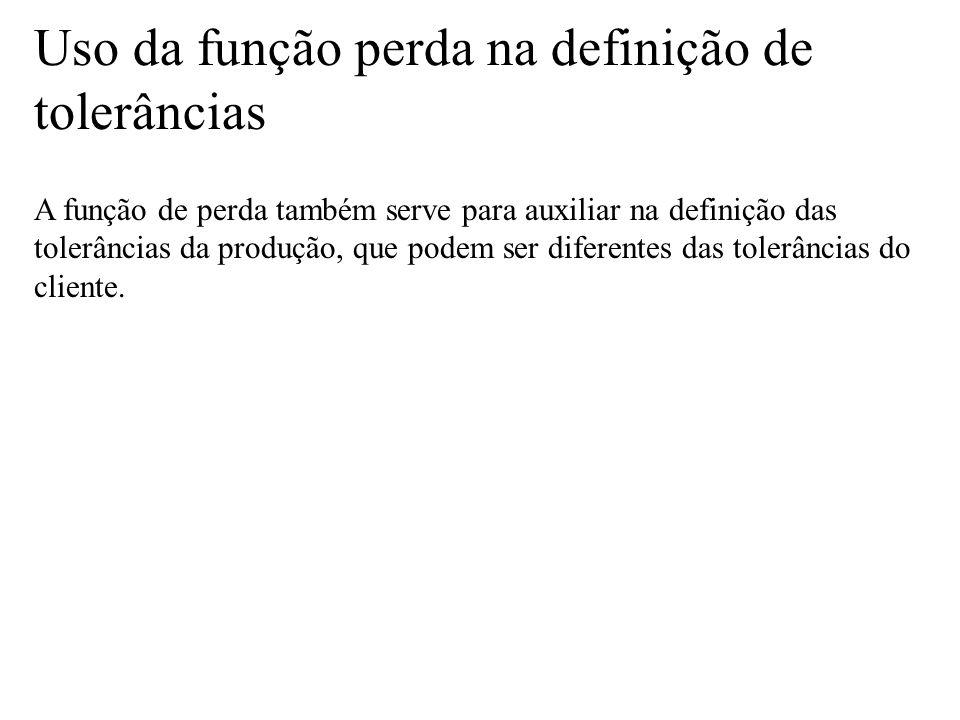Uso da função perda na definição de tolerâncias A função de perda também serve para auxiliar na definição das tolerâncias da produção, que podem ser d
