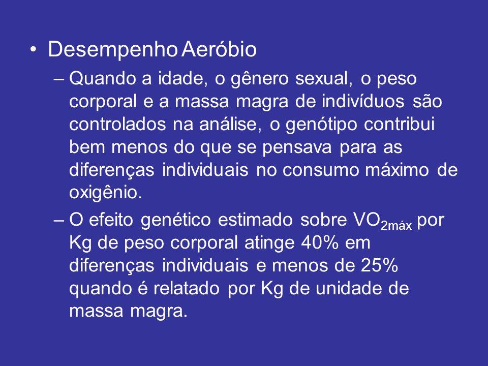 Desempenho Aeróbio –Quando a idade, o gênero sexual, o peso corporal e a massa magra de indivíduos são controlados na análise, o genótipo contribui be