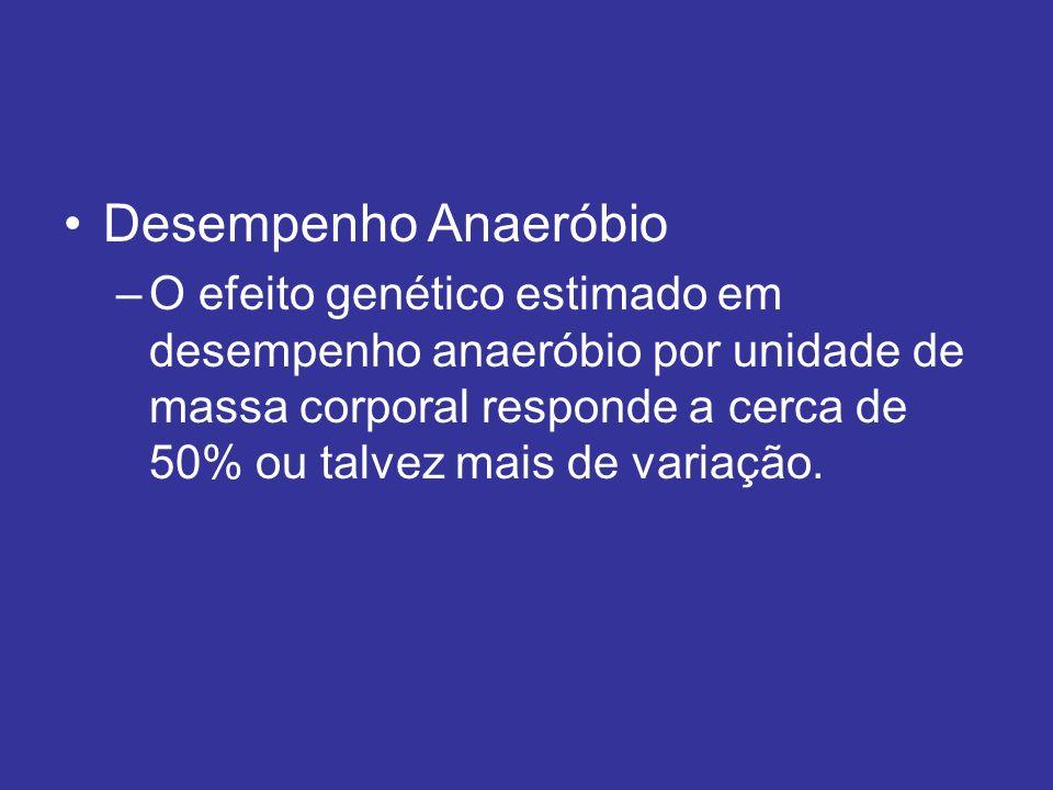 Desempenho Anaeróbio –O efeito genético estimado em desempenho anaeróbio por unidade de massa corporal responde a cerca de 50% ou talvez mais de varia