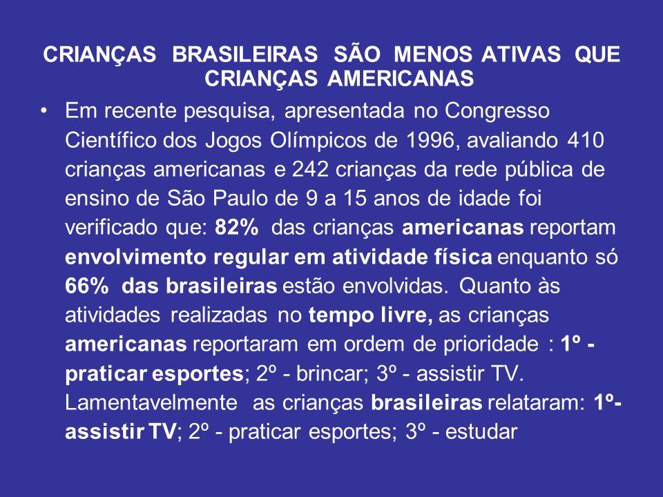 CRIANÇAS BRASILEIRAS SÃO MENOS ATIVAS QUE CRIANÇAS AMERICANAS Em recente pesquisa, apresentada no Congresso Científico dos Jogos Olímpicos de 1996, av