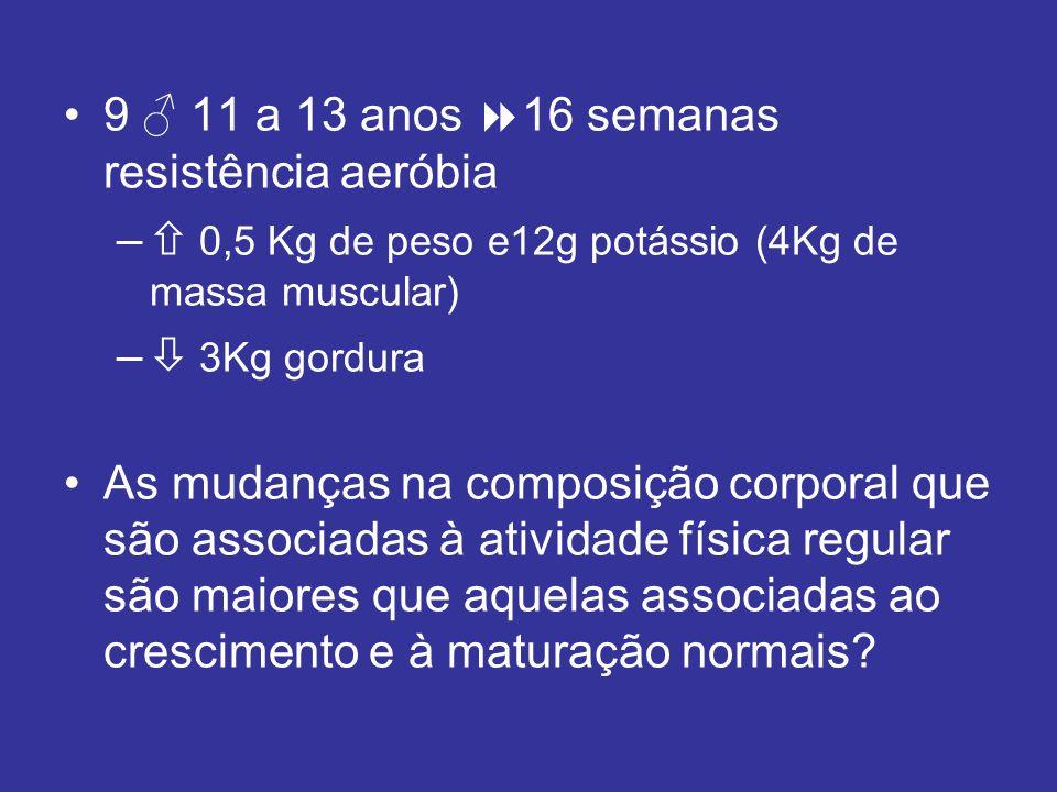 9 11 a 13 anos 16 semanas resistência aeróbia – 0,5 Kg de peso e12g potássio (4Kg de massa muscular) – 3Kg gordura As mudanças na composição corporal