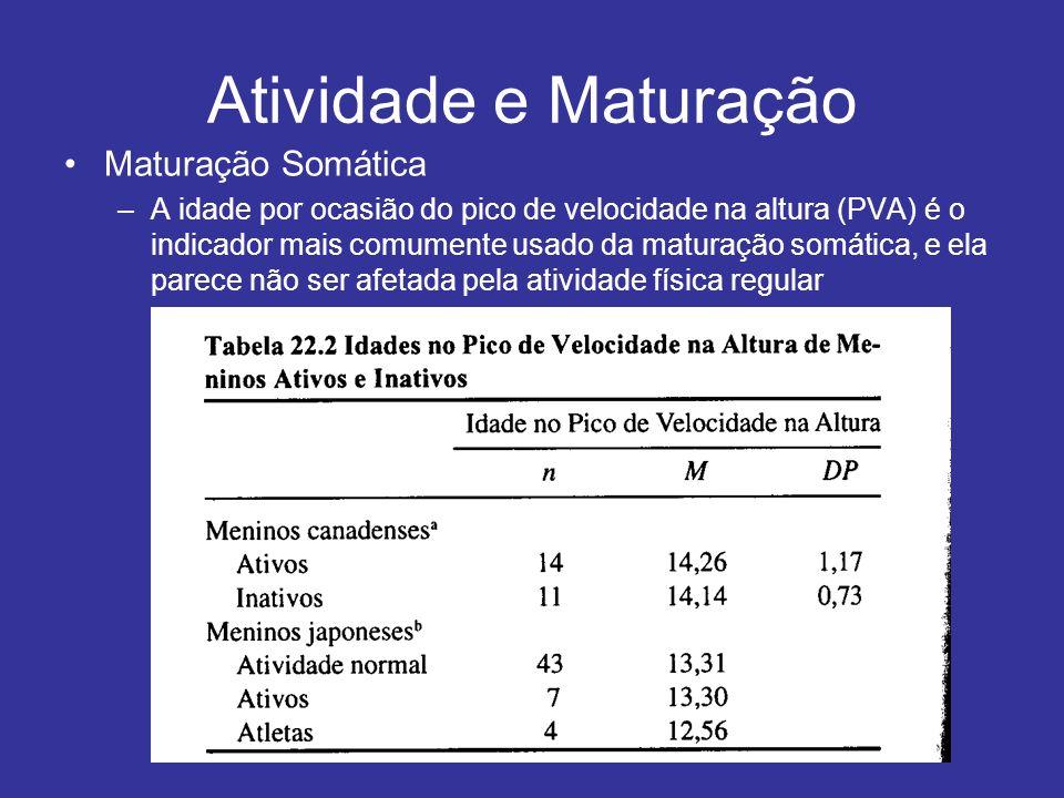 Atividade e Maturação Maturação Somática –A idade por ocasião do pico de velocidade na altura (PVA) é o indicador mais comumente usado da maturação so