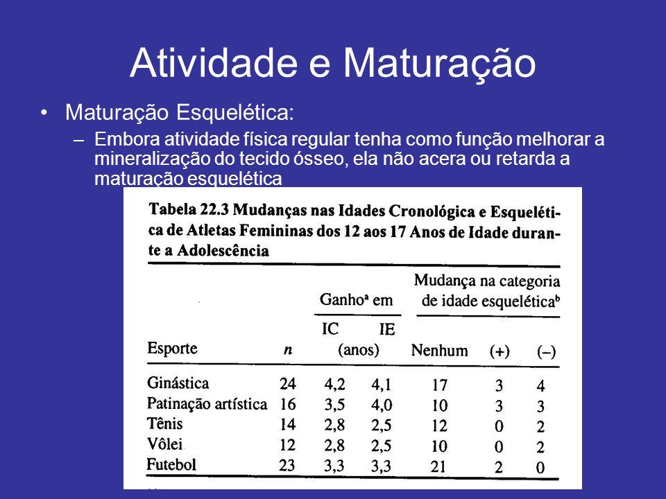 Atividade e Maturação Maturação Esquelética: –Embora atividade física regular tenha como função melhorar a mineralização do tecido ósseo, ela não acer