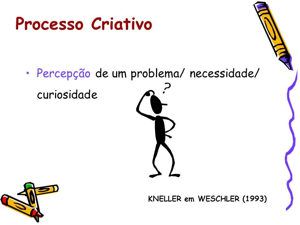 Processo Criativo Percepção de um problema/ necessidade/ curiosidade KNELLER em WESCHLER (1993)