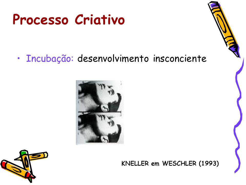 Processo Criativo Incubação: desenvolvimento insconciente KNELLER em WESCHLER (1993)