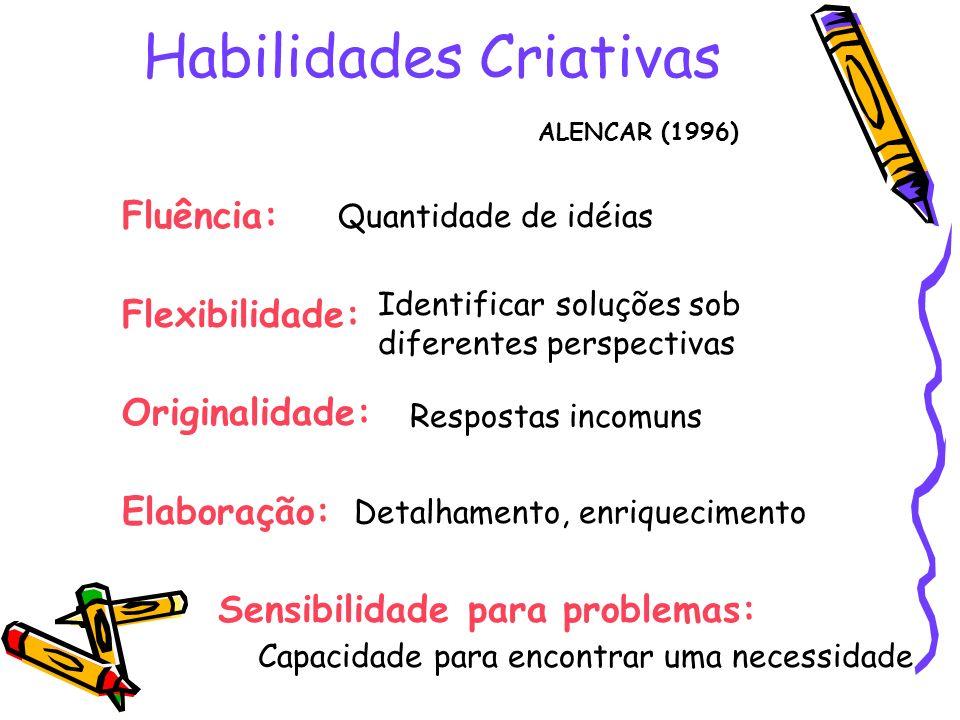 Habilidades Criativas Fluência: Flexibilidade: Originalidade: Elaboração: Sensibilidade para problemas: ALENCAR (1996) Quantidade de idéias Identifica