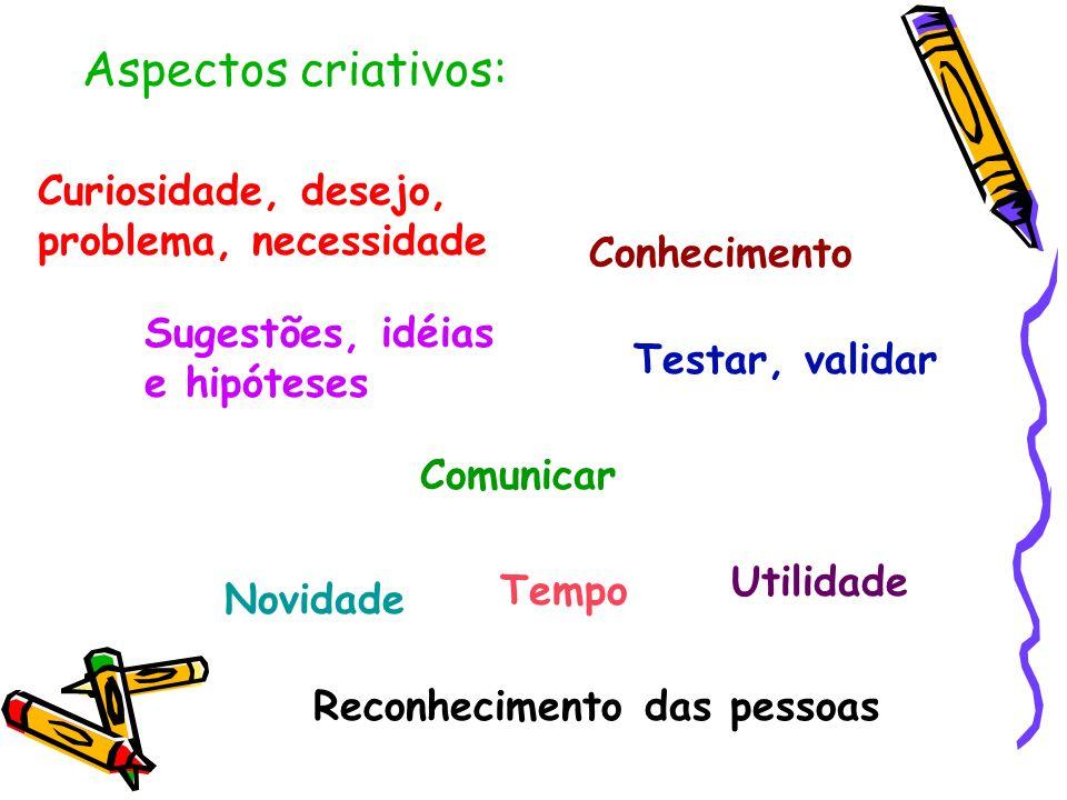 Aspectos criativos: Novidade Utilidade Sugestões, idéias e hipóteses Reconhecimento das pessoas Conhecimento Comunicar Tempo Curiosidade, desejo, prob